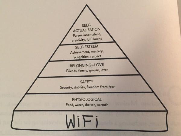 SBK Pyramid